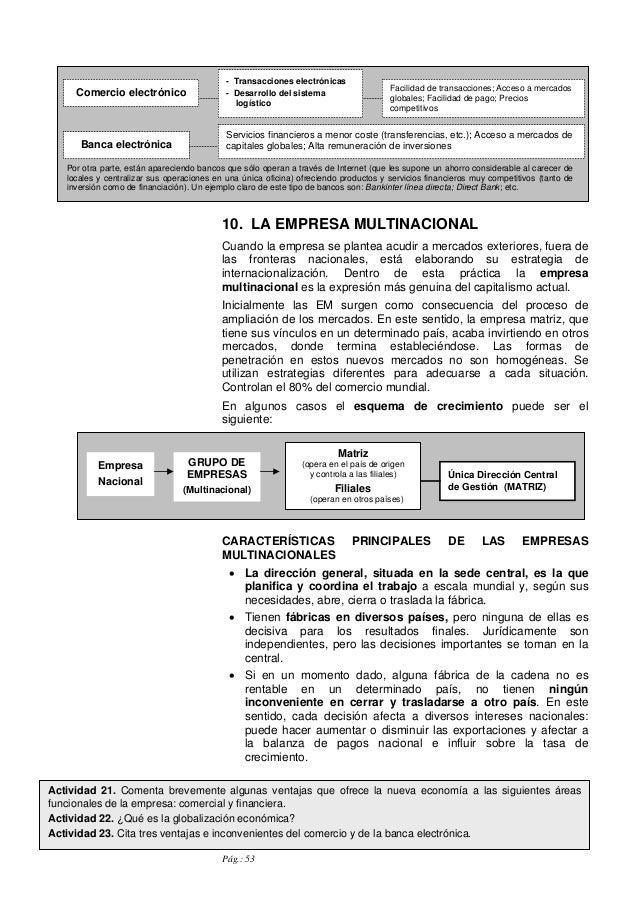 Tema 3 desarrollo de la empresa for Bankinter oficina internet