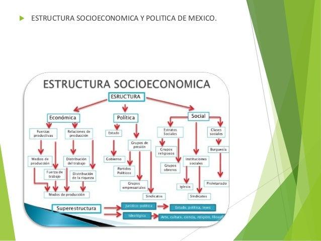  México tiene un sistema republicano con sus tres poderes, legislativo, ejecutivo, y judicial.  El poder legislativo: re...