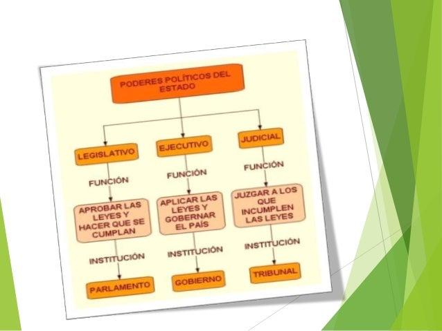 La Secretaria de Agricultura, Ganadería, Desarrollo Rural, Pesca y Alimentación (SAGARPA) La Secretaria de Economía (SE)...