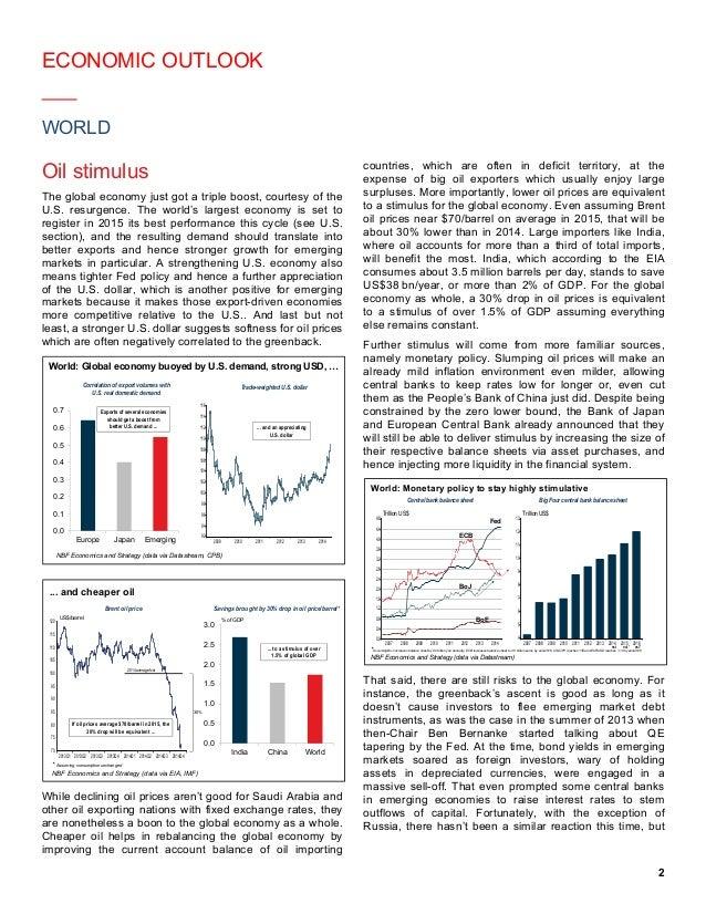 Economic outlook Slide 2