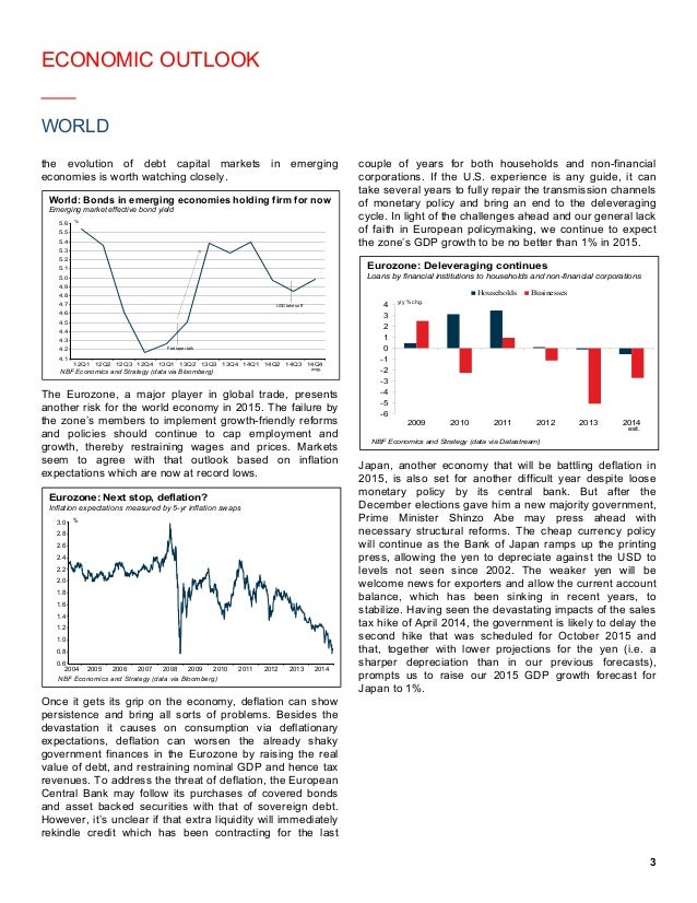 Economic outlook Slide 3
