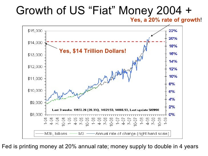 gold standard and fiat money in economic growth Fiat money has made appearance on the world economic scene on several  occasions  president nixon's fiscal policy reforms, the gold standard was  removed  this process combined with the slow economic growth at the time ( caused by.