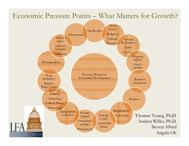 Pressure Points for Economic Development Tax Burden Work Ethic/ Religion/ Culture/ Reputation Natural Resources/ Land/ Geo...