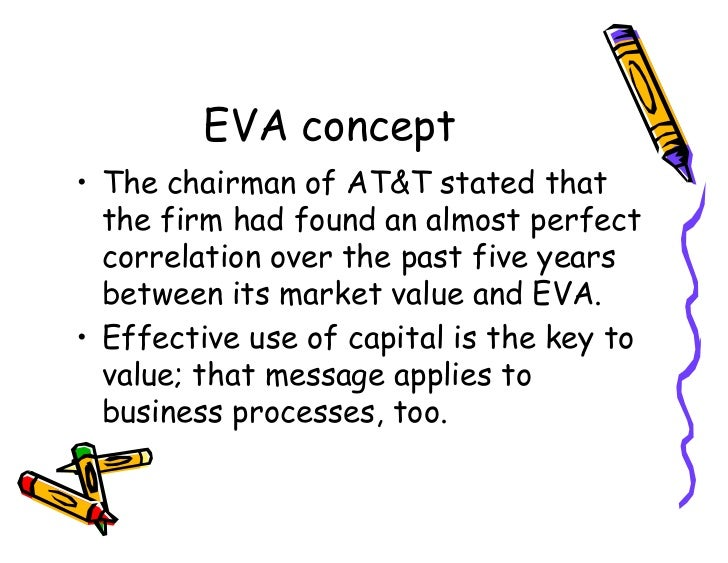 enterprise value added eva Economic value added is a financial performance metric based on residual wealth, calculated by deducting a firm's cost of capital from operating profit.