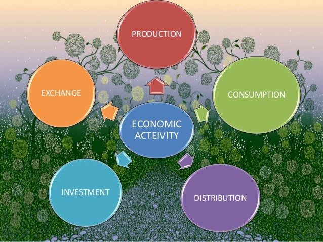 Image result for Economic activity