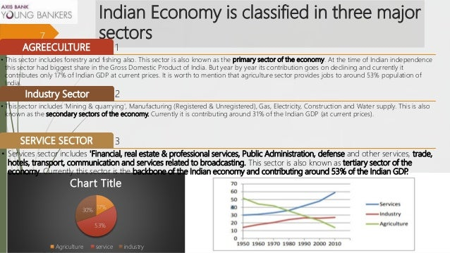 Economic analysis final ppt