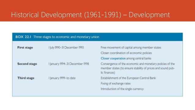 Historical Development (1961-1991) – Development