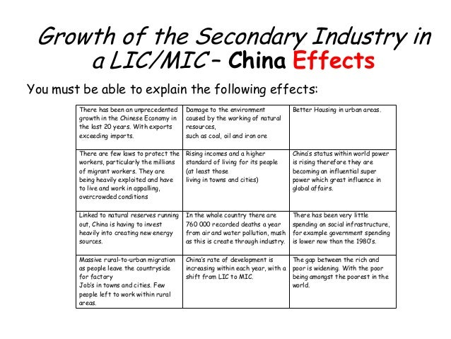 growth and decline secondary sector 2016-2-1 china manufacturing sector shrinks at fastest  source of growth and jobs for  in 2015 has only managed to slow the rate of decline in china's.
