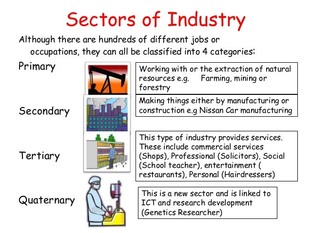 the three main economic sectors and their effects on the economy Definition of economic sector: a division of a country's population based upon the economic area in which that population is employed many economists recognize the following five economic sectors.