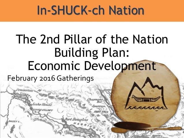 In-SHUCK-ch Nation The 2nd Pillar of the Nation Building Plan: Economic Development February 2016 Gatherings