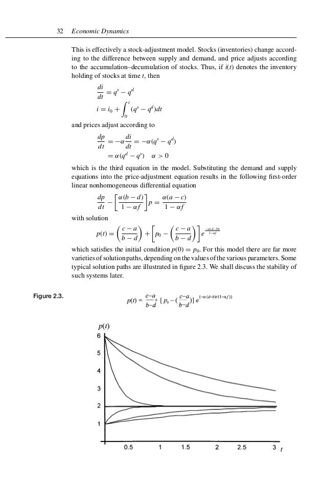 Economic Dynamics Phase Diagrams And Their Economic Application