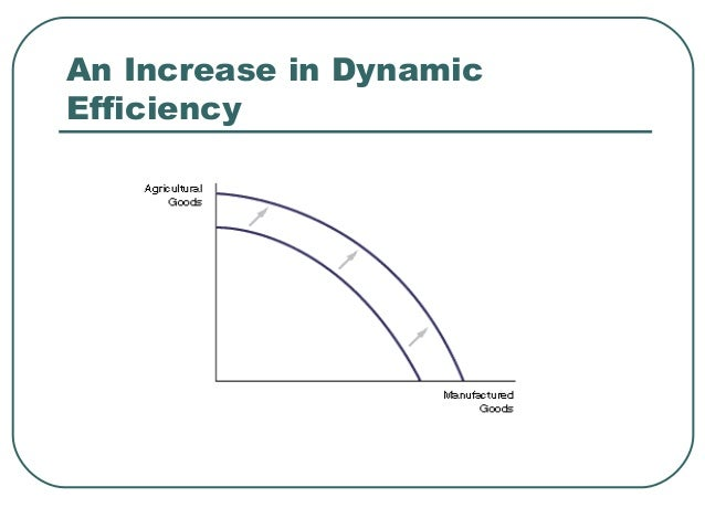 Economic efficiency an increase in static efficiency 8 ccuart Choice Image