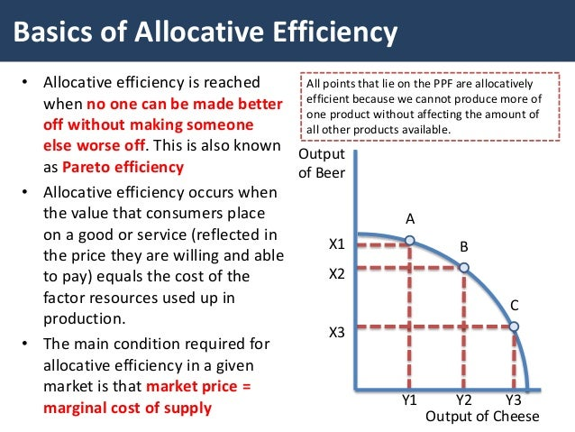essay on allocative efficiency Card 5 / 8: productive efficiency and allocative efficiency are two concepts achieved in the long run in a perfectly competitive market these are.