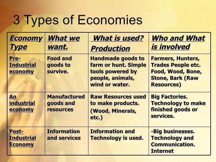 Economic empowerment mac donald Post Industrial Economy
