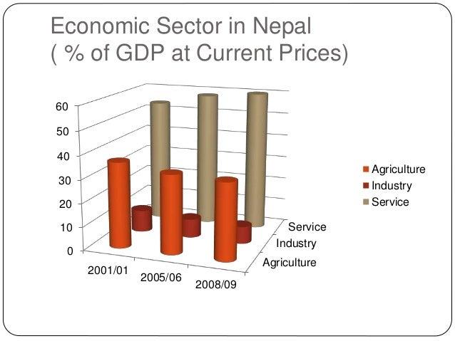 economic aspects of tourism