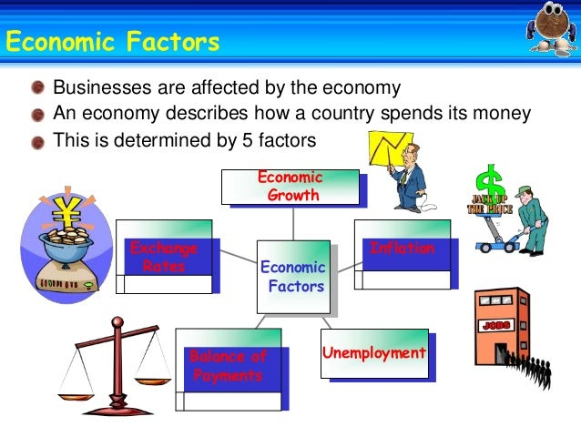 factors of economic growth pdf