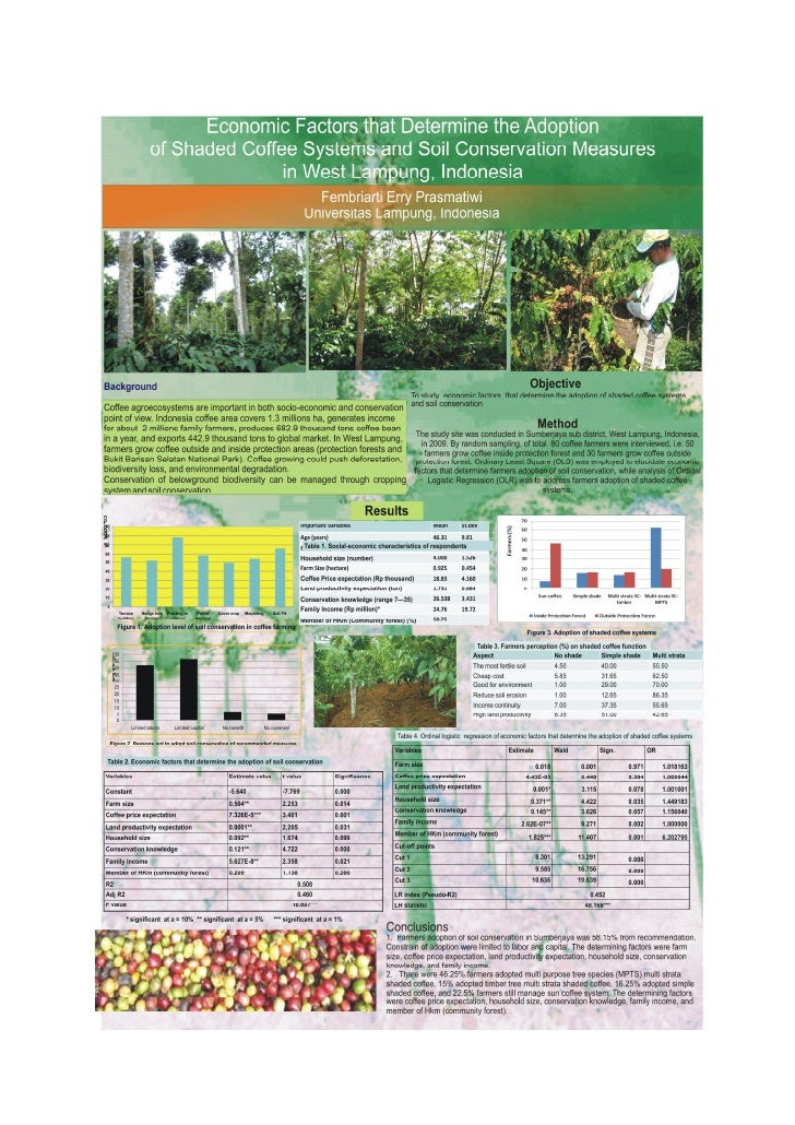 Economic factors that determine the adoption of shaded coffee systems and soil conservation measures in west lampung, indo...