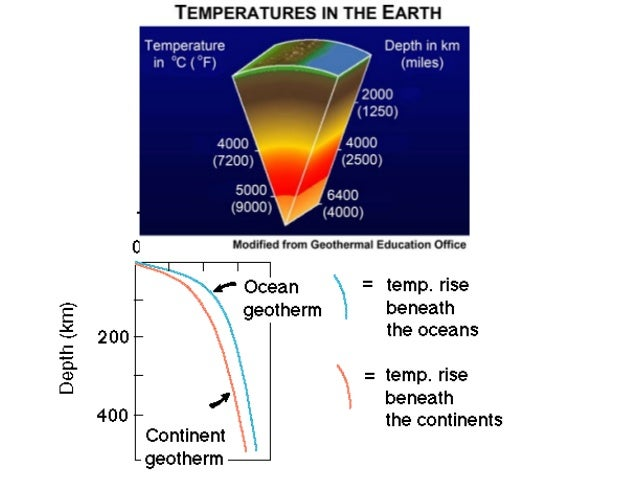 introduction to economic geology pdf
