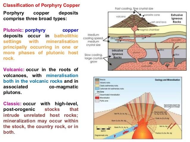 Economic Geology Magmatic Ore Deposits 2