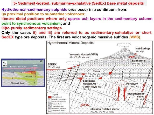 hydrothermal metalliferous sediments essay And oxygen from the metalliferous sediments indicate thar three major sources contribute dissolved components to the hydrothermal system: seawater, miocene evaporites, and.
