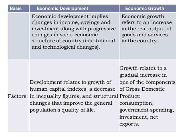 relationship between population growth and economic development in nigeria