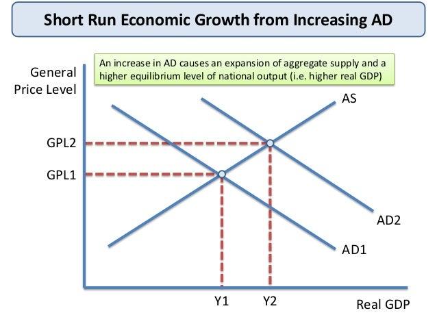Economic Growth Causes Impact