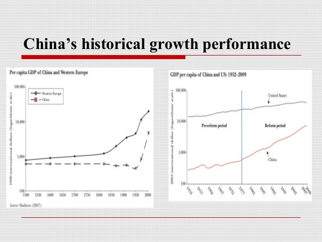 three essays development economics china China - economic development essay  with a little over three decades having past since the major industrial development,  hsc economics: globalisation- china.