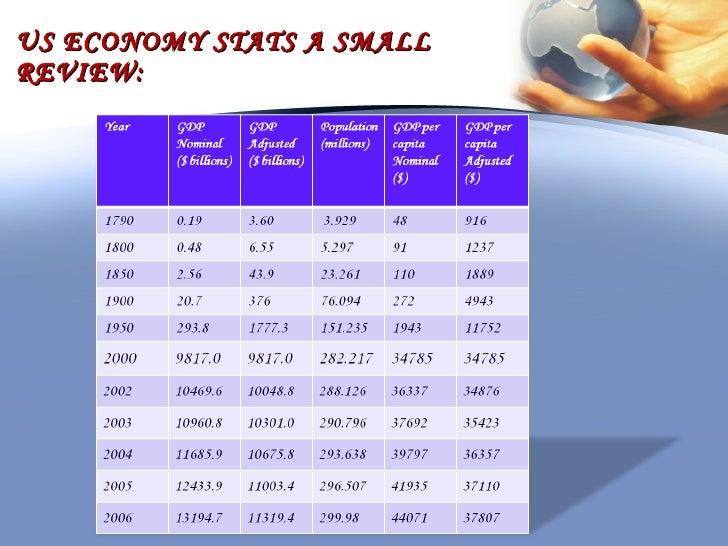 us economy 1800 to 1850