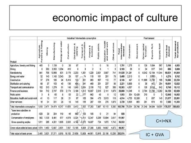 estimating the impact of the hajj harvard pdf