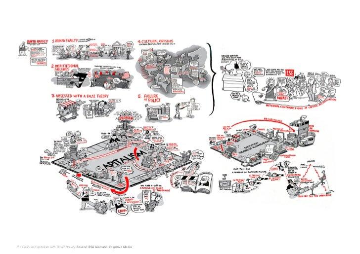 The Economic Crisis - Infographics