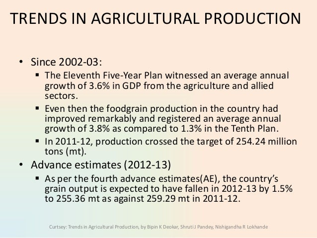 trends in agricultural production in india