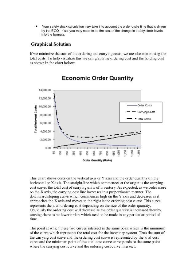 disadvantages of economic order quantity model