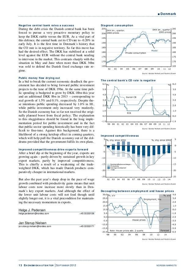 Deutsche bank slar forvantningarna