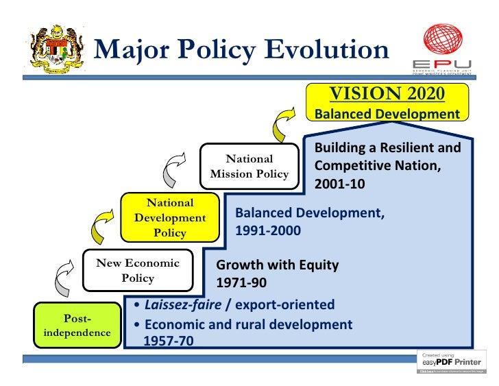 Ninth Malaysia Plan