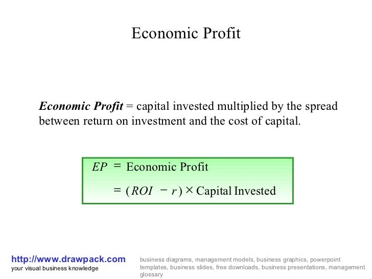 what is economic profit E conomic profit (ep), economic value added (eva), economic or shareholder  value increase (evi or svi), and other similar acronyms are becoming more.