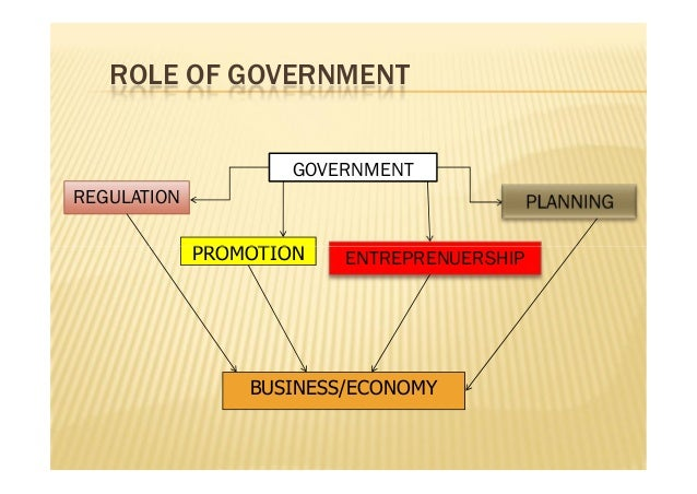 the role of government in business essay Describe the roles of government in the present business environment essays: over 180,000 describe the roles of government in the present business environment essays.