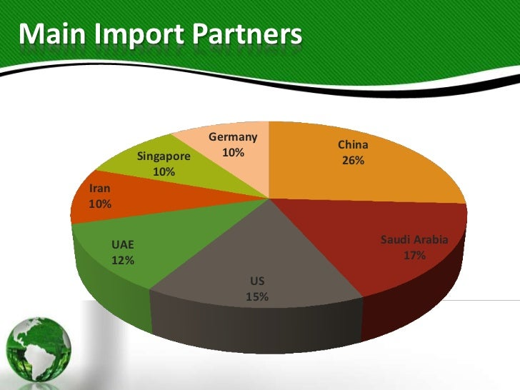 imports and exports The energy information administration estimates the united states won't become  a net exporter until 2026.