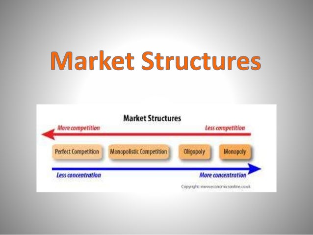 4 Market Structures In Economics