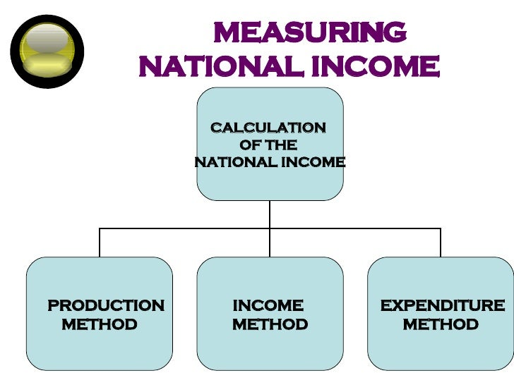 methods of measuring national income ppt Method of measuring national income  we need  there are three components in calculating national income by using expenditure methods.