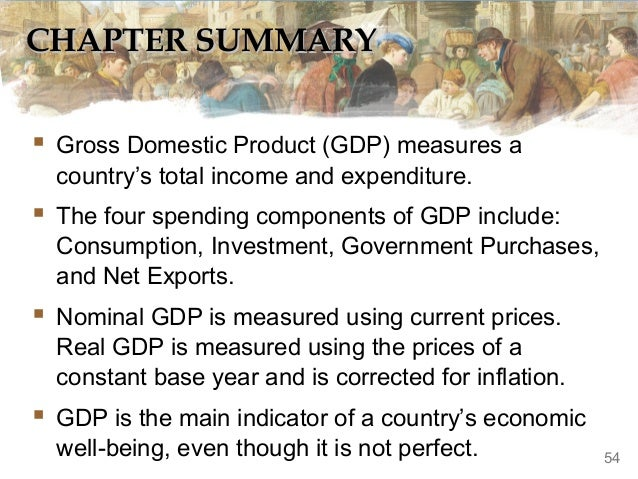 using gross domestic product as the main indicator of well being Gross domestic product gdp replaces gross national product (gnp) as the main measure individuals watch gdp as an indicator of well-being and adjust their.