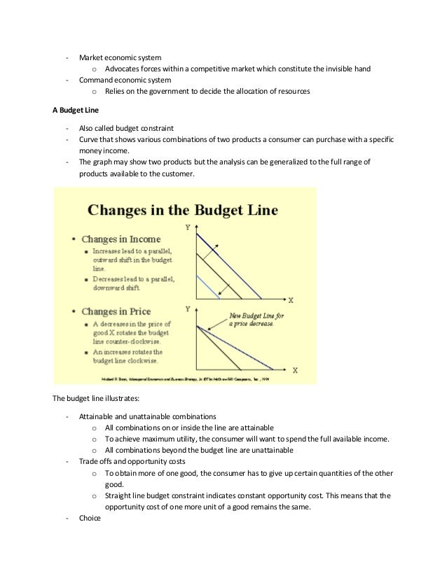 Economics chapter 1 3 fandeluxe Image collections