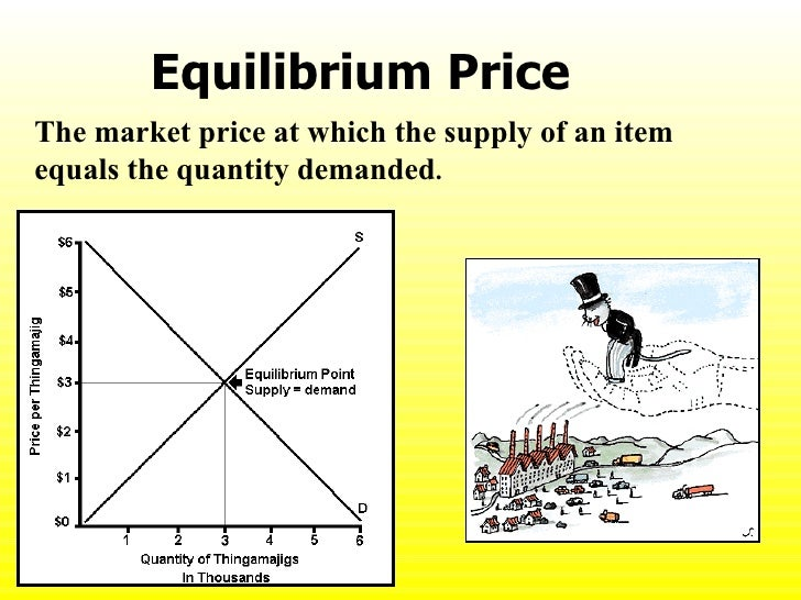 Equilibrium Price The market price at which the supply of an item equals the quantity demanded .