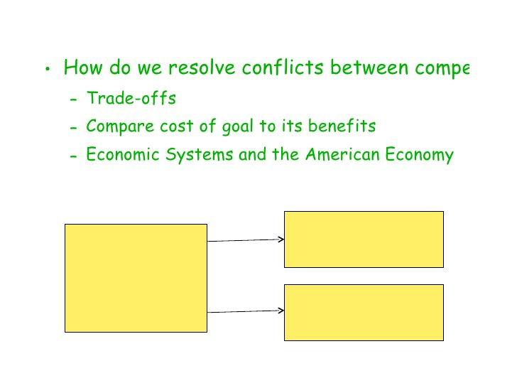 <ul><li>How do we resolve conflicts between competing goals? </li></ul><ul><ul><li>Trade-offs </li></ul></ul><ul><ul><li>C...