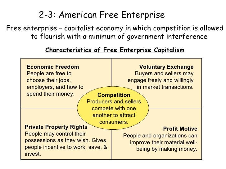 2-3: American Free Enterprise <ul><li>Free enterprise – capitalist economy in which competition is allowed to flourish wit...