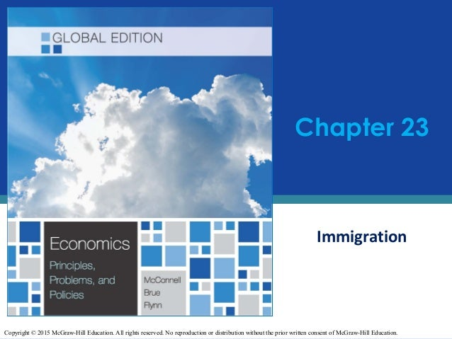 Chapter 23 Immigration Copyright © 2015 McGraw-Hill Education. All rights reserved. No reproduction or distribution withou...