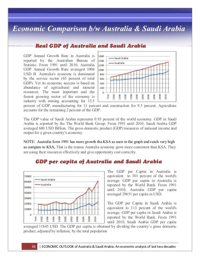 an analysis of economist in australia The australian journal of labour economics (ajle) is a forum for the analysis of  labour economics and labour relations it is particularly.