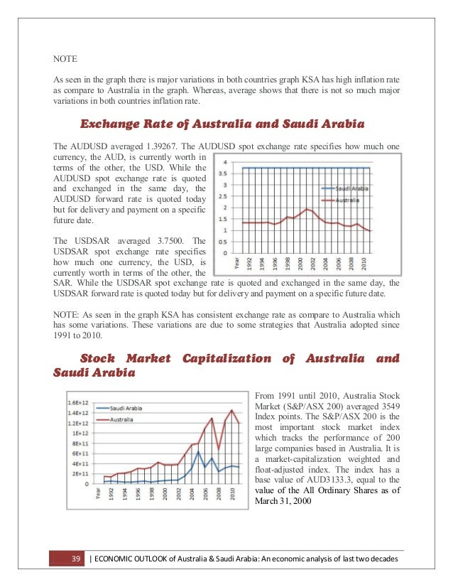 economic analysis australia Bis oxford economics' economic outlook service monitors developments in the australian economy and prospects for businessesthe service has been running for over 40 years and is australia's premium source of independent analysis and commentary.