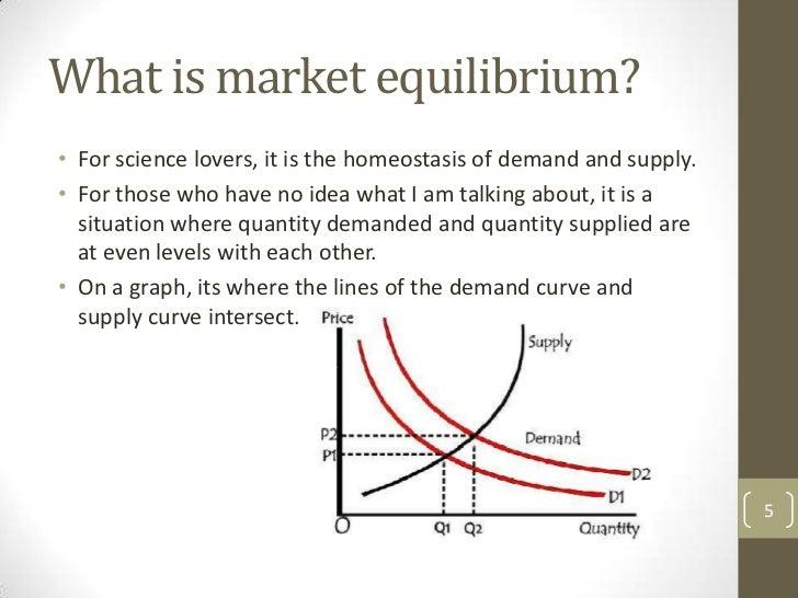 Economics Chapter 5