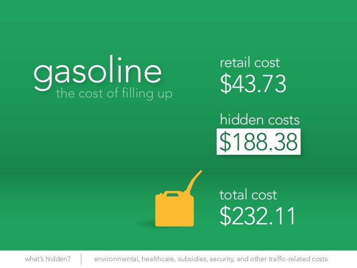 gasoline          the cost of filling up                                                            retail cost           ...