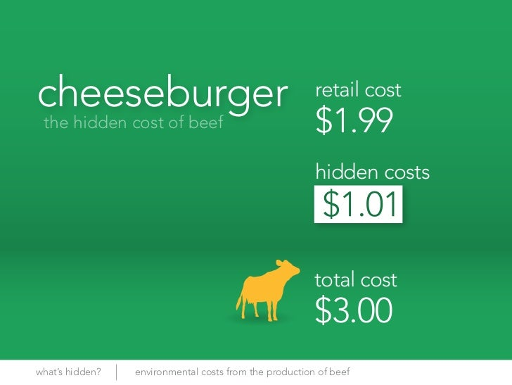 cheeseburger                                            retail cost  the hidden cost of beef                              ...